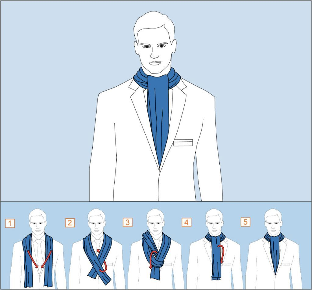 How To Tie A Scarf On The Neck Man 9 Ways